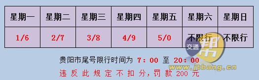 贵州省贵阳市限行规定详解-交通帮